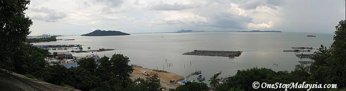 Panoromic View